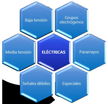 Electricas entera